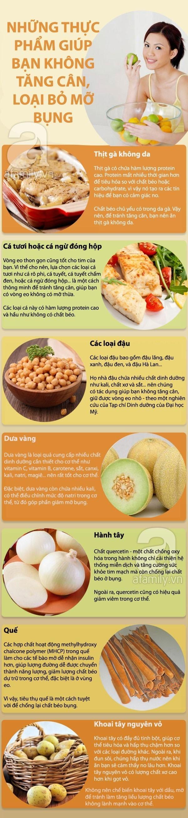7 loại thực phẩm giúp bạn giảm mỡ bụng, không tăng cân
