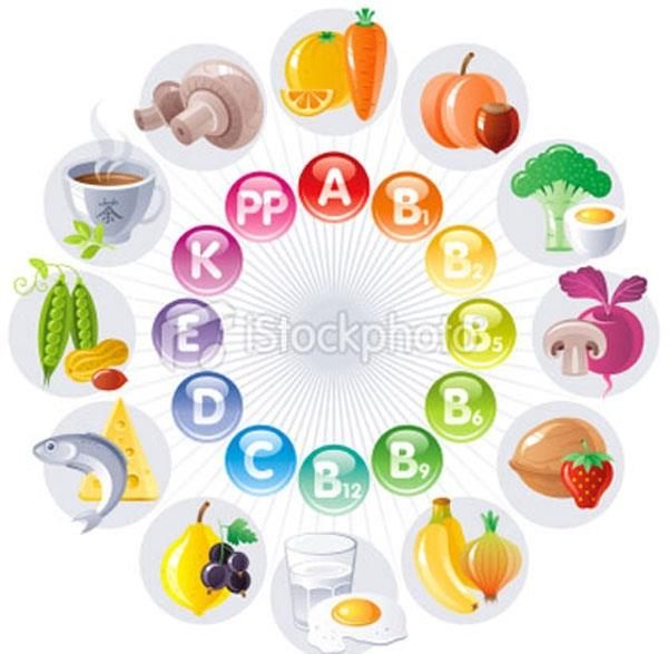 Những loại vitamin sánh ngang với mỹ phẩm