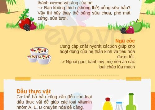 Thực phẩm dễ tìm - cực tốt cho mẹ bầu